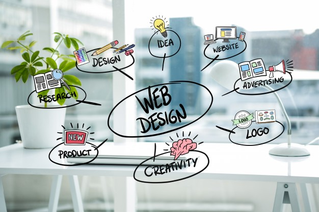 custom_web_design_services_in_gurgaon
